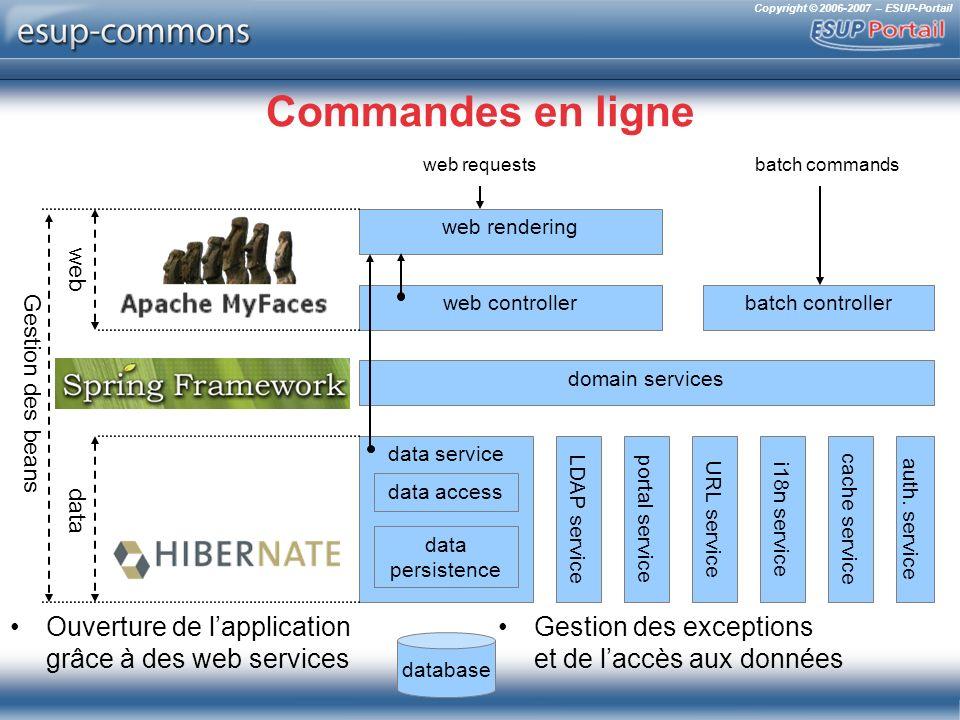 Copyright © 2006-2007 – ESUP-Portail Commandes en ligne Gestion des exceptions et de laccès aux données Ouverture de lapplication grâce à des web serv