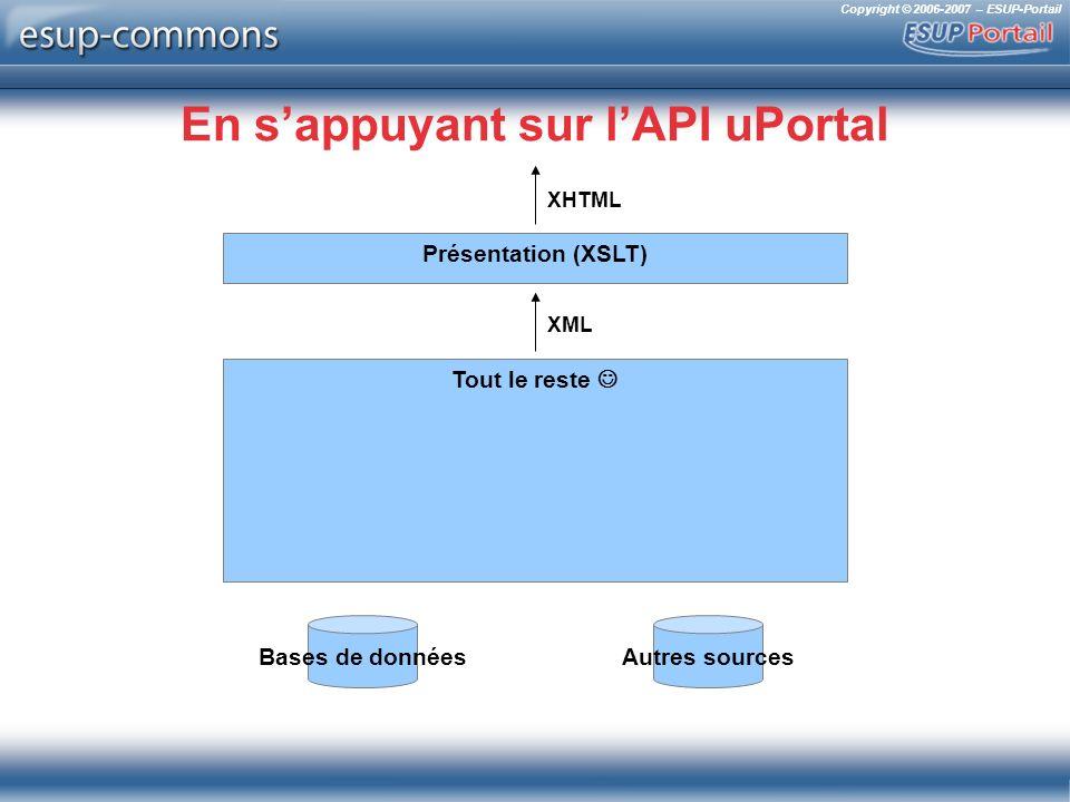 Copyright © 2006-2007 – ESUP-Portail Alors, Spring ou JSF .