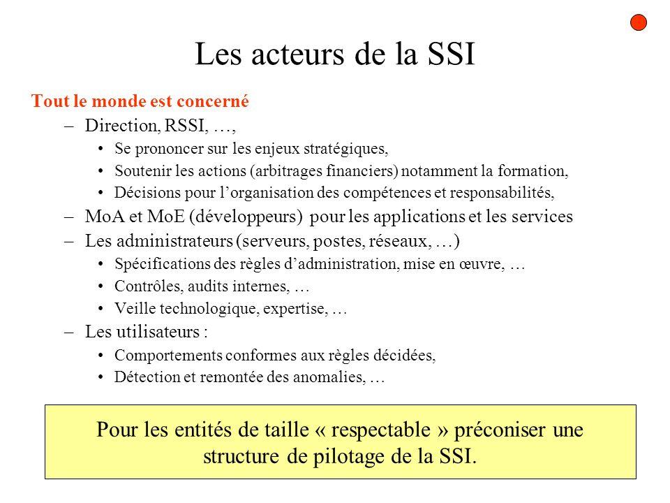 Les acteurs de la SSI Tout le monde est concerné –Direction, RSSI, …, Se prononcer sur les enjeux stratégiques, Soutenir les actions (arbitrages finan