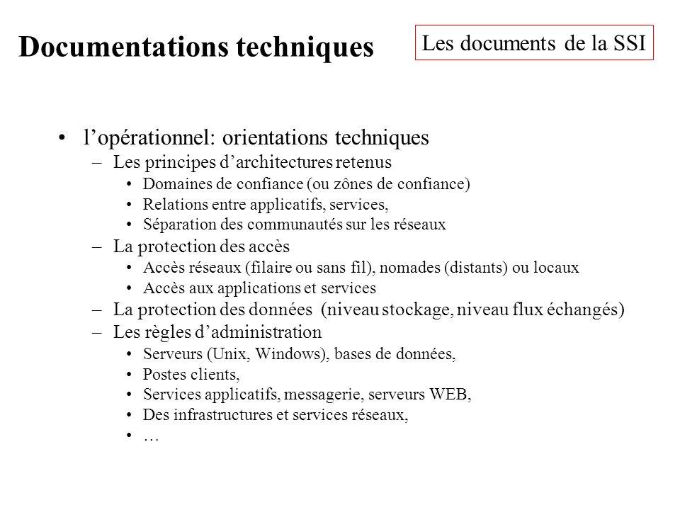 Documentations techniques lopérationnel: orientations techniques –Les principes darchitectures retenus Domaines de confiance (ou zônes de confiance) R