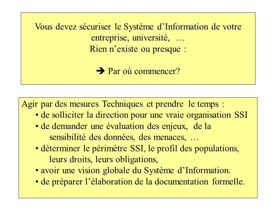 Vous devez sécuriser le Système dInformation de votre entreprise, université, … Rien nexiste ou presque : Par où commencer? Agir par des mesures Techn