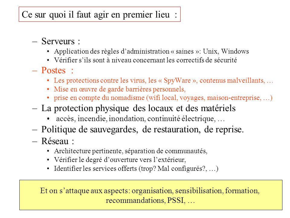 –Serveurs : Application des règles dadministration « saines »: Unix, Windows Vérifier sils sont à niveau concernant les correctifs de sécurité –Postes