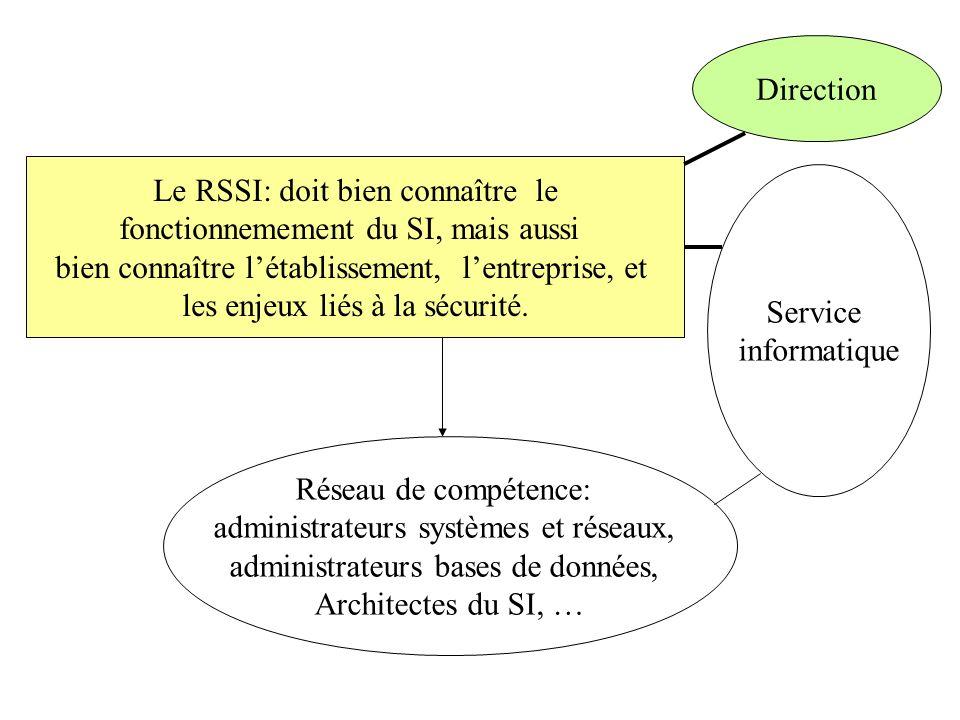 Le RSSI: doit bien connaître le fonctionnemement du SI, mais aussi bien connaître létablissement, lentreprise, et les enjeux liés à la sécurité. Résea
