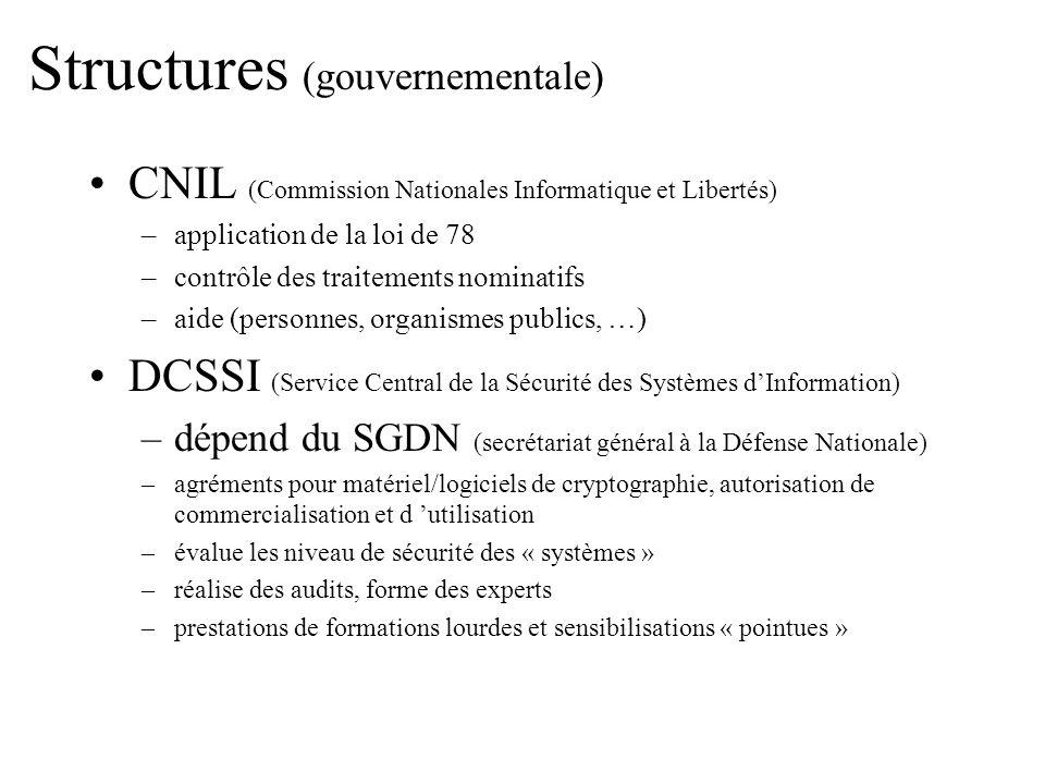 Structures (gouvernementale) CNIL (Commission Nationales Informatique et Libertés) –application de la loi de 78 –contrôle des traitements nominatifs –
