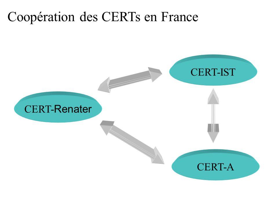 Coopération des CERTs en France CERT- Renater CERT-IST CERT-A