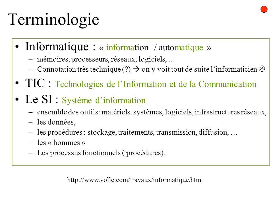 Terminologie Informatique : « information / automatique » –mémoires, processeurs, réseaux, logiciels,.. –Connotation très technique (?) on y voit tout
