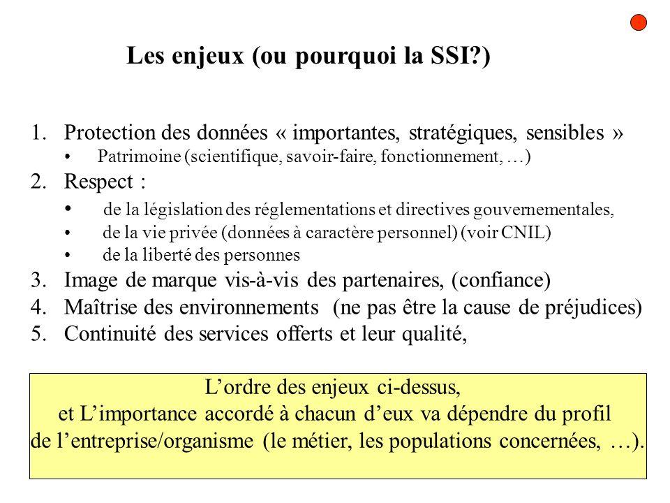 Les enjeux (ou pourquoi la SSI?) 1.Protection des données « importantes, stratégiques, sensibles » Patrimoine (scientifique, savoir-faire, fonctionnem