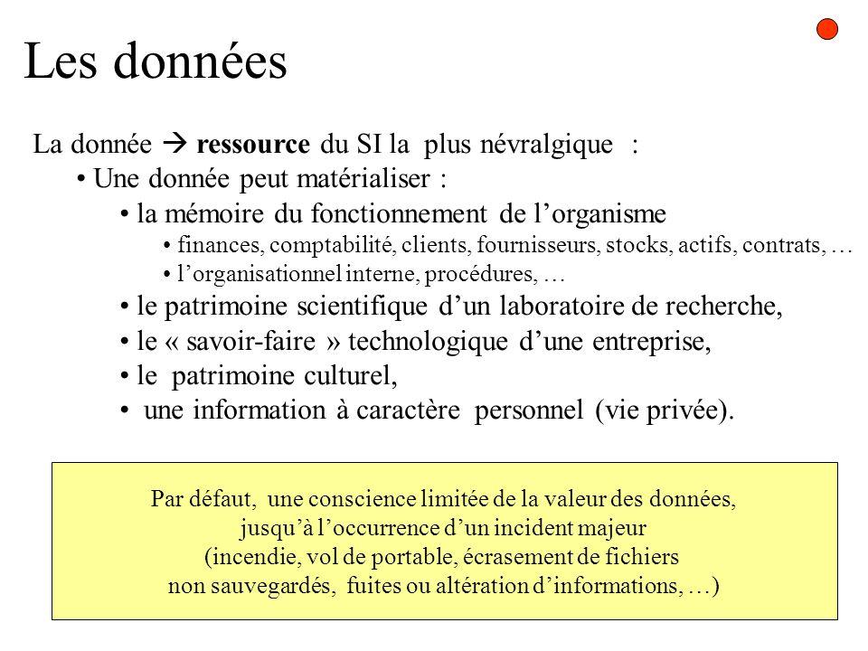 Les données La donnée ressource du SI la plus névralgique : Une donnée peut matérialiser : la mémoire du fonctionnement de lorganisme finances, compta