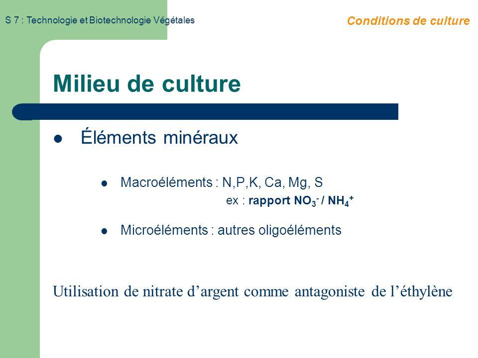 S 7 : Technologie et Biotechnologie Végétales Milieu de culture Source de carbone Conditions de culture ? In vitro, la majorité des cultures végétales