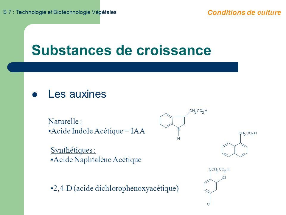 S 7 : Technologie et Biotechnologie Végétales Substances de croissance Auxines (dérivés du tryptophane) Cytokinines (dérivés de ladénine) Gibbérelline