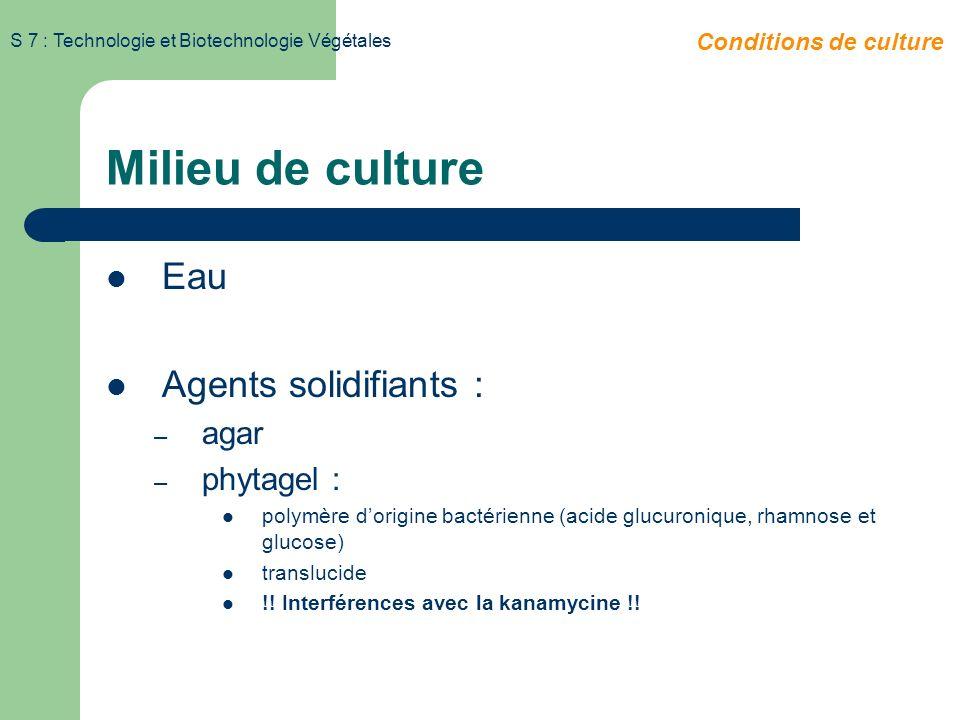 S 7 : Technologie et Biotechnologie Végétales Milieu de culture Eau Agents solidifiants : – agar – phytagel : polymère dorigine bactérienne (acide glucuronique, rhamnose et glucose) translucide !.