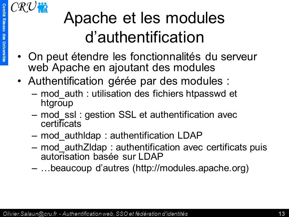 Comité Réseau des Universités Olivier.Salaun@cru.fr - Authentification web, SSO et fédération d identités13 Apache et les modules dauthentification On peut étendre les fonctionnalités du serveur web Apache en ajoutant des modules Authentification gérée par des modules : –mod_auth : utilisation des fichiers htpasswd et htgroup –mod_ssl : gestion SSL et authentification avec certificats –mod_authldap : authentification LDAP –mod_authZldap : authentification avec certificats puis autorisation basée sur LDAP –…beaucoup dautres (http://modules.apache.org)