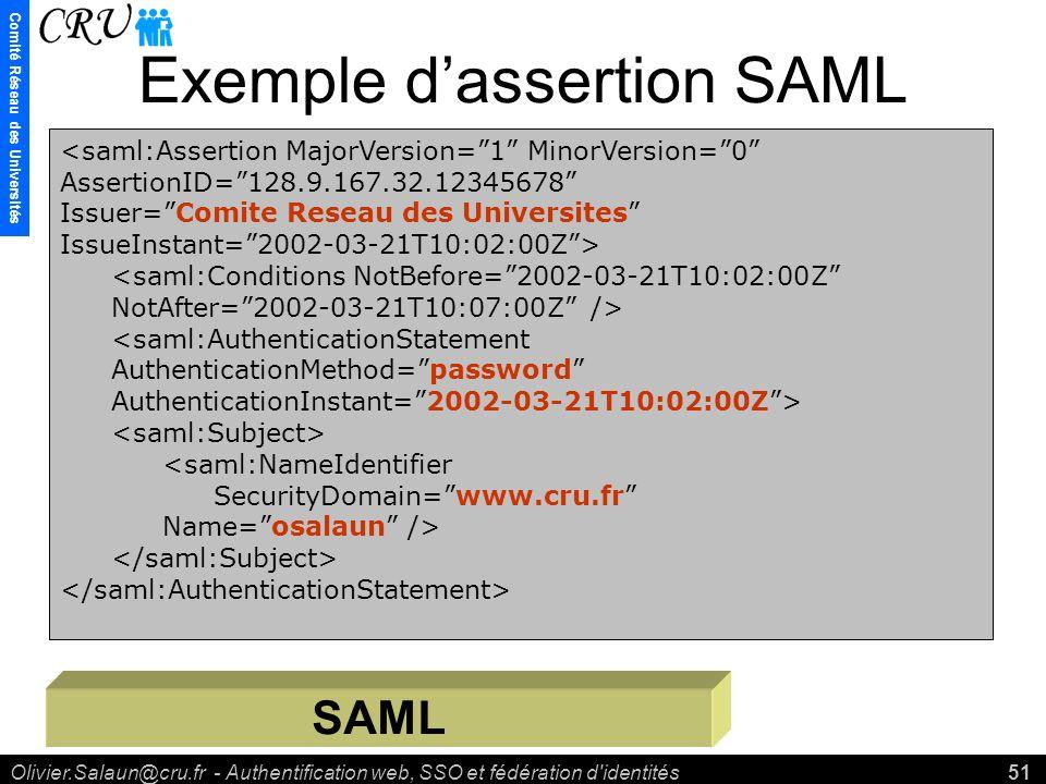 Comité Réseau des Universités Olivier.Salaun@cru.fr - Authentification web, SSO et fédération d identités51 Exemple dassertion SAML SAML <saml:Assertion MajorVersion=1 MinorVersion=0 AssertionID=128.9.167.32.12345678 Issuer=Comite Reseau des Universites IssueInstant=2002-03-21T10:02:00Z> <saml:Conditions NotBefore=2002-03-21T10:02:00Z NotAfter=2002-03-21T10:07:00Z /> <saml:AuthenticationStatement AuthenticationMethod=password AuthenticationInstant=2002-03-21T10:02:00Z> <saml:NameIdentifier SecurityDomain=www.cru.fr Name=osalaun />