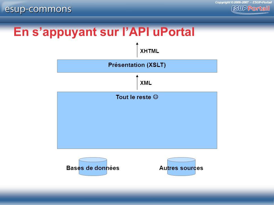 Copyright © 2006-2007 – ESUP-Portail En sappuyant sur lAPI uPortal Bases de données Tout le reste Autres sources Présentation (XSLT) XML XHTML
