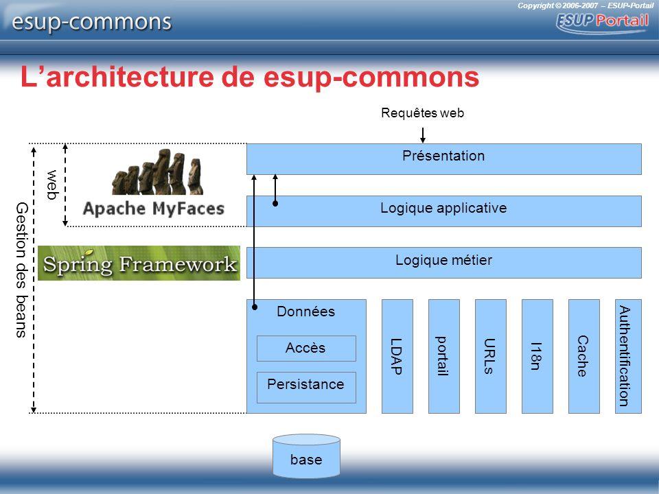 Copyright © 2006-2007 – ESUP-Portail Larchitecture de esup-commons Gestion des beans web Présentation Logique applicative Logique métier Données Persi