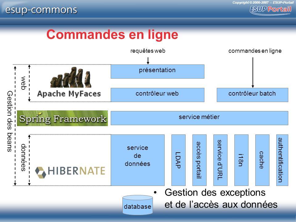 Copyright © 2006-2007 – ESUP-Portail Commandes en ligne Gestion des exceptions et de laccès aux données présentation contrôleur web service métier ser