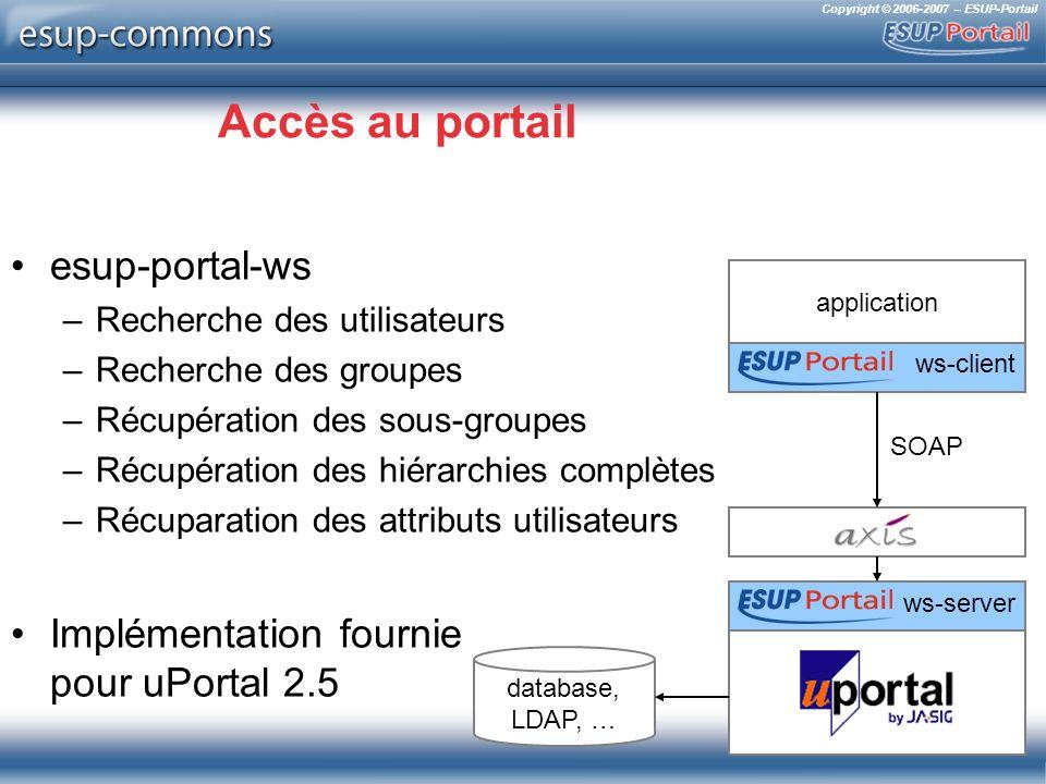 Copyright © 2006-2007 – ESUP-Portail Accès au portail esup-portal-ws –Recherche des utilisateurs –Recherche des groupes –Récupération des sous-groupes