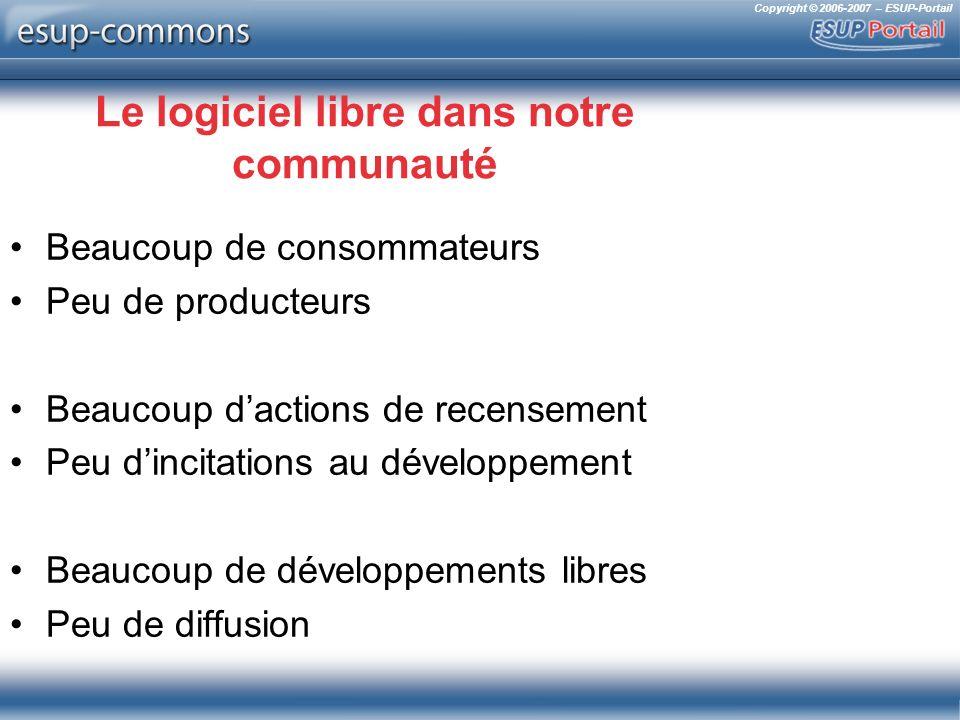 Copyright © 2006-2007 – ESUP-Portail Gestion des exceptions