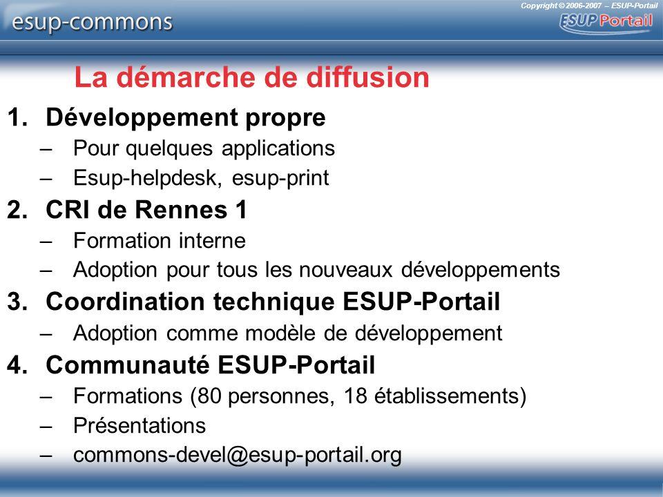 Copyright © 2006-2007 – ESUP-Portail La démarche de diffusion 1.Développement propre –Pour quelques applications –Esup-helpdesk, esup-print 2.CRI de R