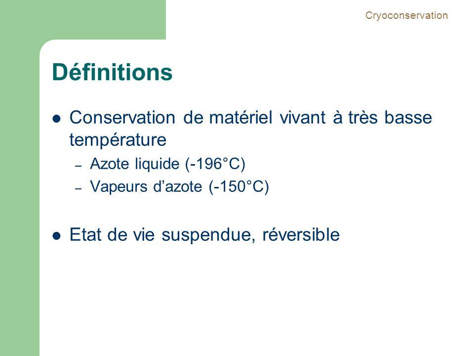 Définitions Conservation de matériel vivant à très basse température – Azote liquide (-196°C) – Vapeurs dazote (-150°C) Etat de vie suspendue, réversi