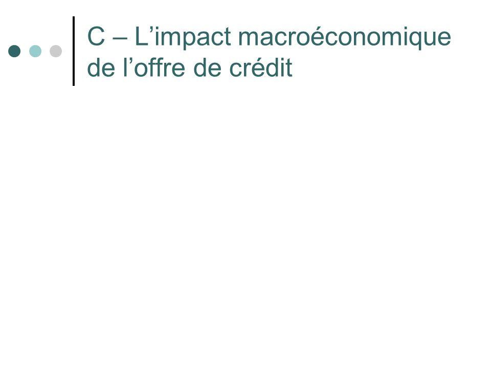 C – Limpact macroéconomique de loffre de crédit