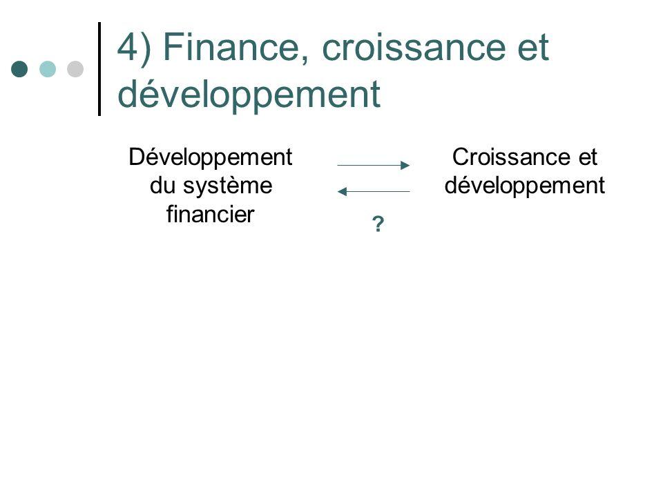 4) Finance, croissance et développement Développement du système financier Croissance et développement ?