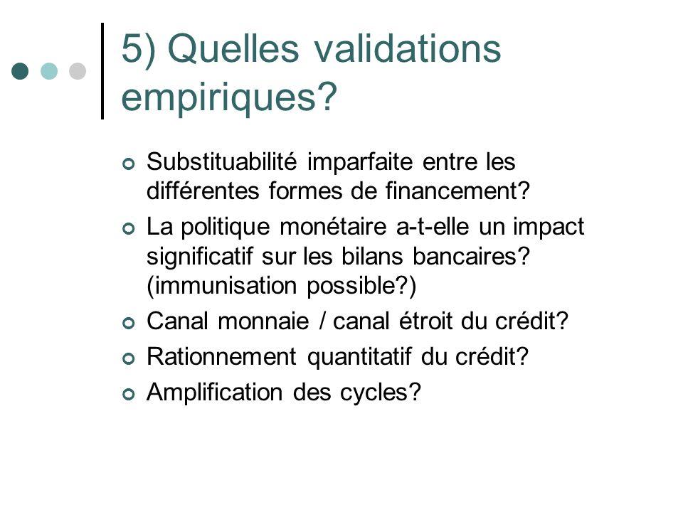 5) Quelles validations empiriques? Substituabilité imparfaite entre les différentes formes de financement? La politique monétaire a-t-elle un impact s