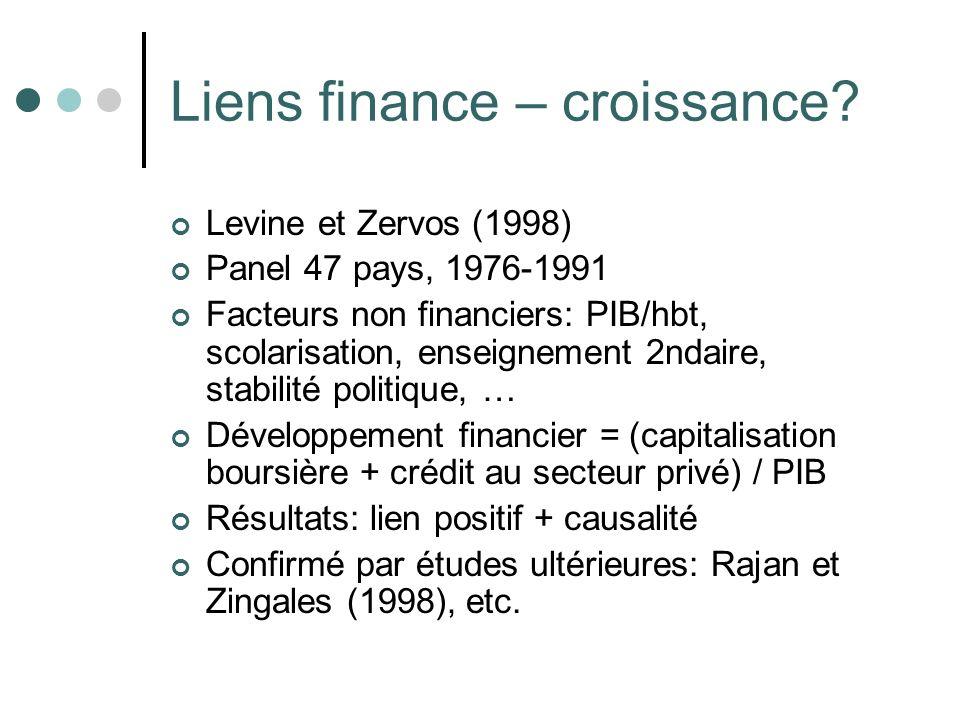Liens finance – croissance? Levine et Zervos (1998) Panel 47 pays, 1976-1991 Facteurs non financiers: PIB/hbt, scolarisation, enseignement 2ndaire, st