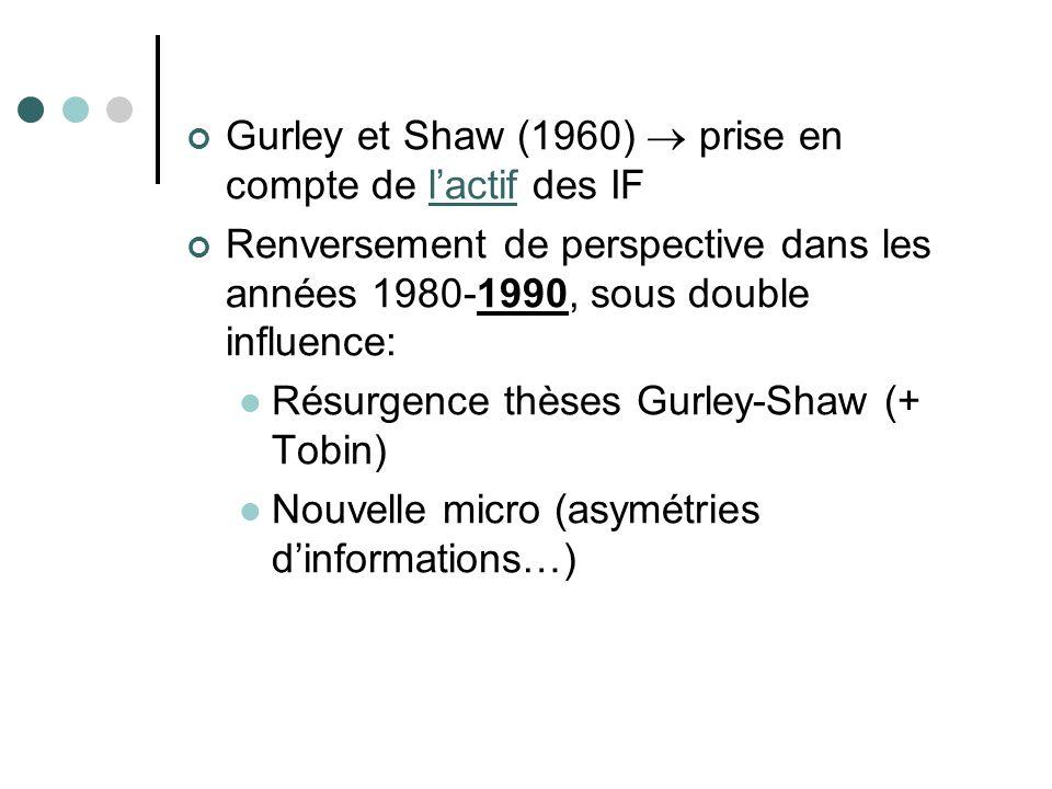 Gurley et Shaw (1960) prise en compte de lactif des IF Renversement de perspective dans les années 1980-1990, sous double influence: Résurgence thèses