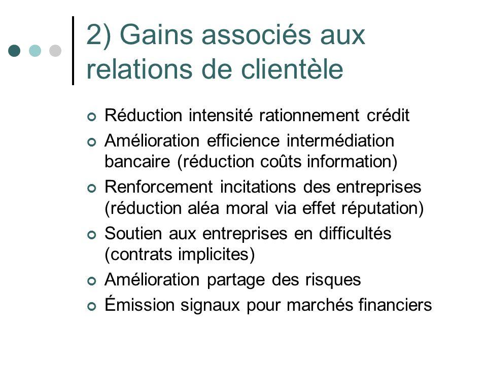 2) Gains associés aux relations de clientèle Réduction intensité rationnement crédit Amélioration efficience intermédiation bancaire (réduction coûts