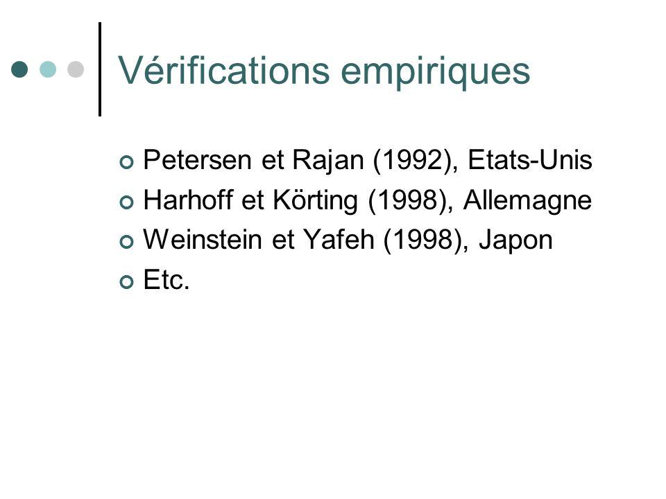 Vérifications empiriques Petersen et Rajan (1992), Etats-Unis Harhoff et Körting (1998), Allemagne Weinstein et Yafeh (1998), Japon Etc.