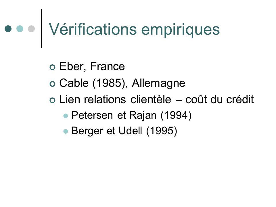 Vérifications empiriques Eber, France Cable (1985), Allemagne Lien relations clientèle – coût du crédit Petersen et Rajan (1994) Berger et Udell (1995