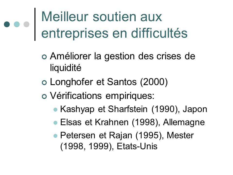 Meilleur soutien aux entreprises en difficultés Améliorer la gestion des crises de liquidité Longhofer et Santos (2000) Vérifications empiriques: Kash