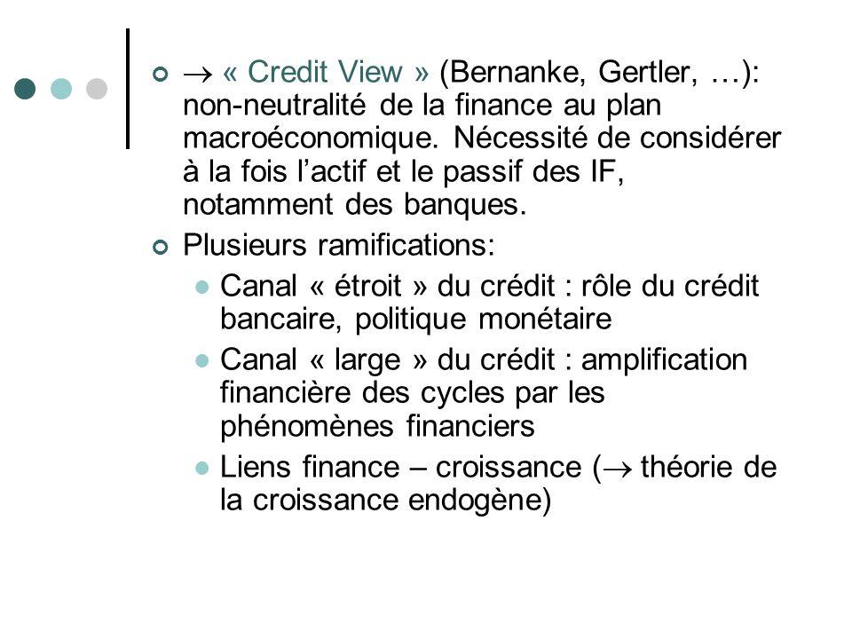 « Credit View » (Bernanke, Gertler, …): non-neutralité de la finance au plan macroéconomique. Nécessité de considérer à la fois lactif et le passif de