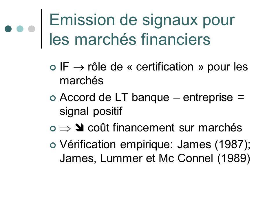 Emission de signaux pour les marchés financiers IF rôle de « certification » pour les marchés Accord de LT banque – entreprise = signal positif coût f