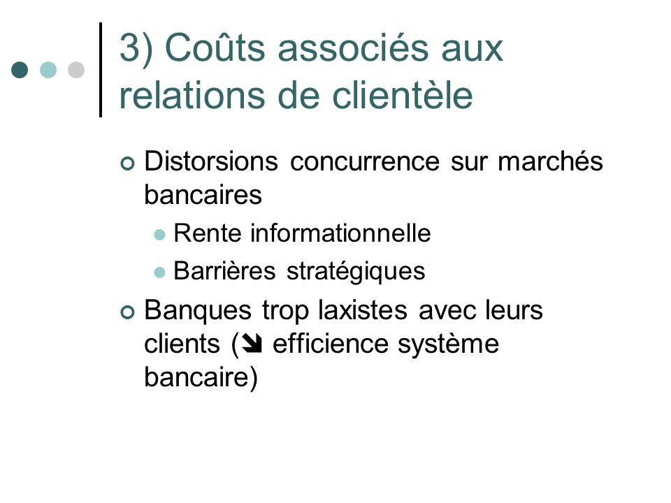3) Coûts associés aux relations de clientèle Distorsions concurrence sur marchés bancaires Rente informationnelle Barrières stratégiques Banques trop