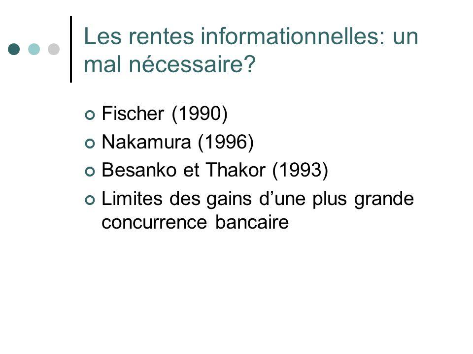 Les rentes informationnelles: un mal nécessaire? Fischer (1990) Nakamura (1996) Besanko et Thakor (1993) Limites des gains dune plus grande concurrenc