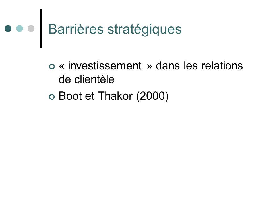 Barrières stratégiques « investissement » dans les relations de clientèle Boot et Thakor (2000)