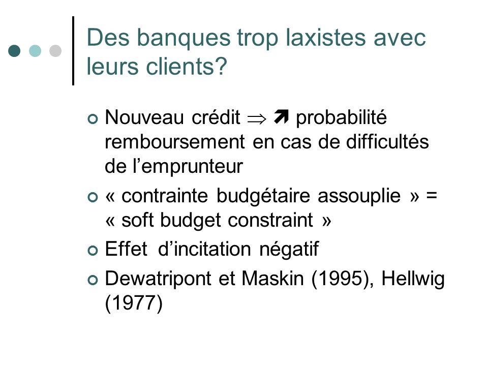 Des banques trop laxistes avec leurs clients? Nouveau crédit probabilité remboursement en cas de difficultés de lemprunteur « contrainte budgétaire as