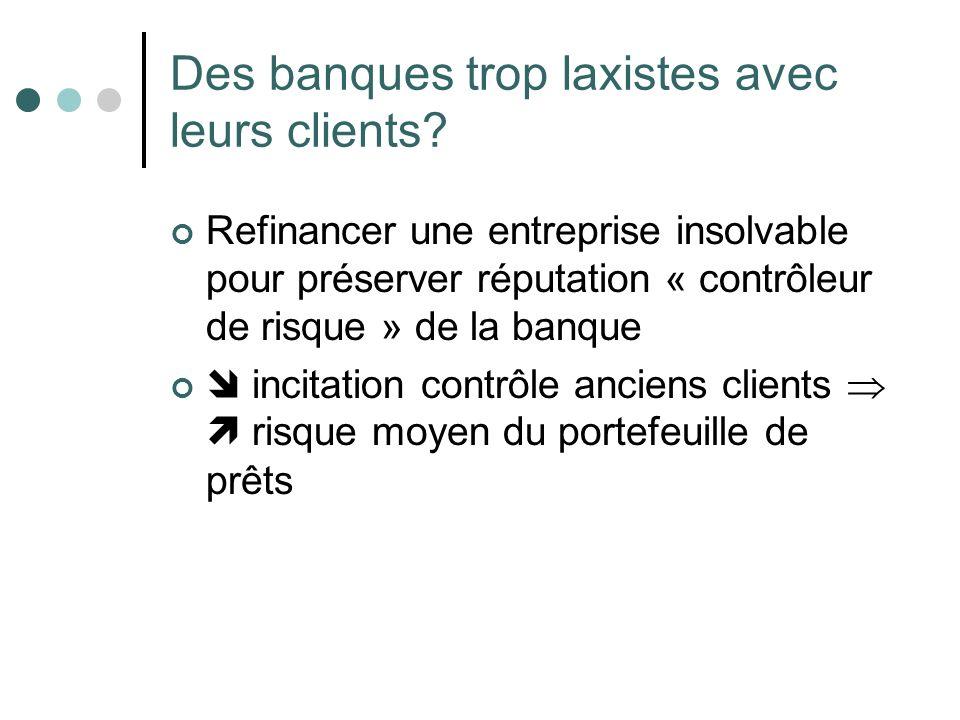 Des banques trop laxistes avec leurs clients? Refinancer une entreprise insolvable pour préserver réputation « contrôleur de risque » de la banque inc