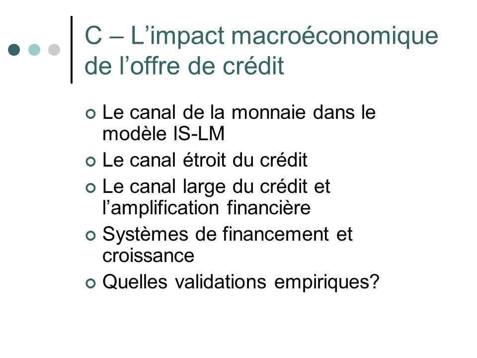 C – Limpact macroéconomique de loffre de crédit Le canal de la monnaie dans le modèle IS-LM Le canal étroit du crédit Le canal large du crédit et lamp