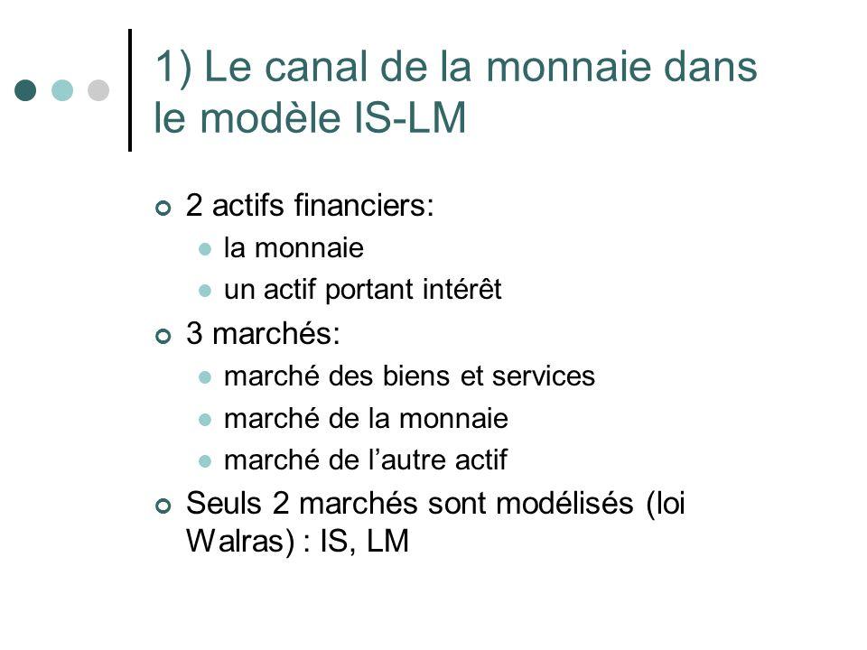 1) Le canal de la monnaie dans le modèle IS-LM 2 actifs financiers: la monnaie un actif portant intérêt 3 marchés: marché des biens et services marché