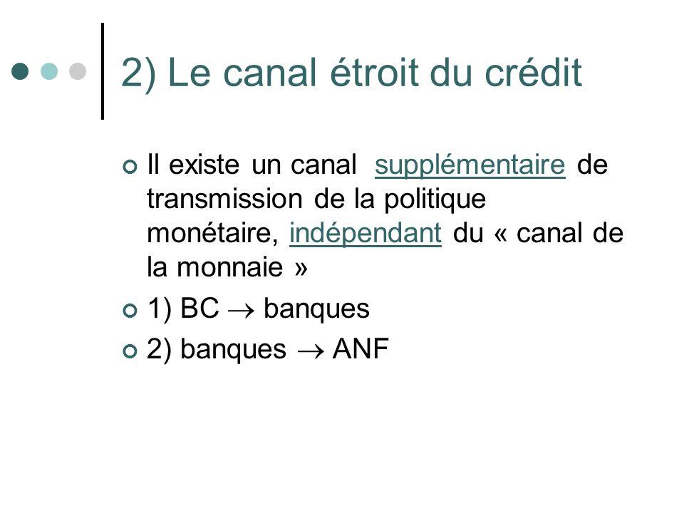 2) Le canal étroit du crédit Il existe un canal supplémentaire de transmission de la politique monétaire, indépendant du « canal de la monnaie » 1) BC