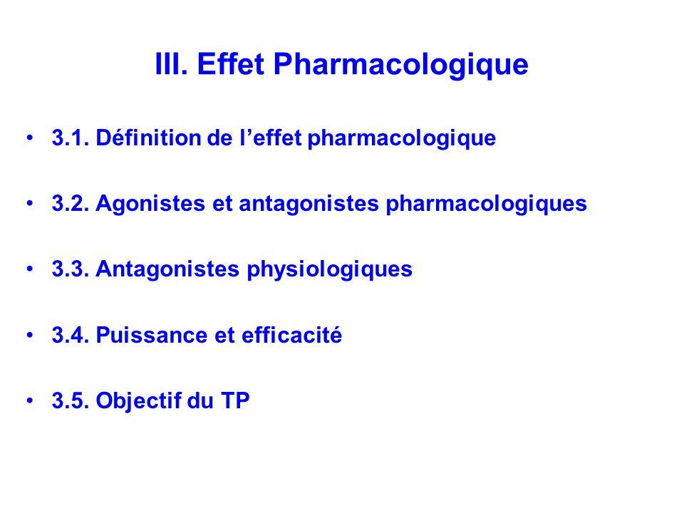 III. Effet Pharmacologique 3.1. Définition de leffet pharmacologique 3.2. Agonistes et antagonistes pharmacologiques 3.3. Antagonistes physiologiques
