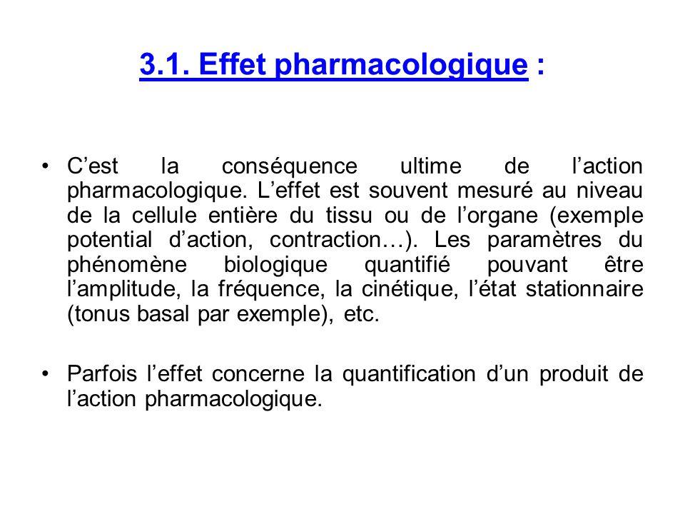 3.1. Effet pharmacologique : Cest la conséquence ultime de laction pharmacologique. Leffet est souvent mesuré au niveau de la cellule entière du tissu