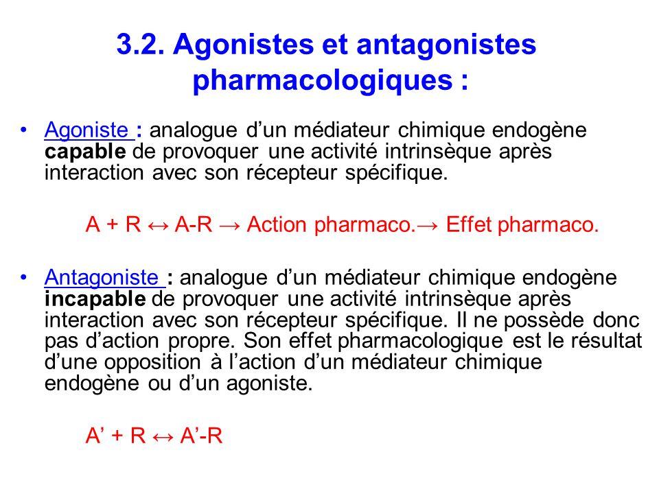 3.2. Agonistes et antagonistes pharmacologiques : Agoniste : analogue dun médiateur chimique endogène capable de provoquer une activité intrinsèque ap