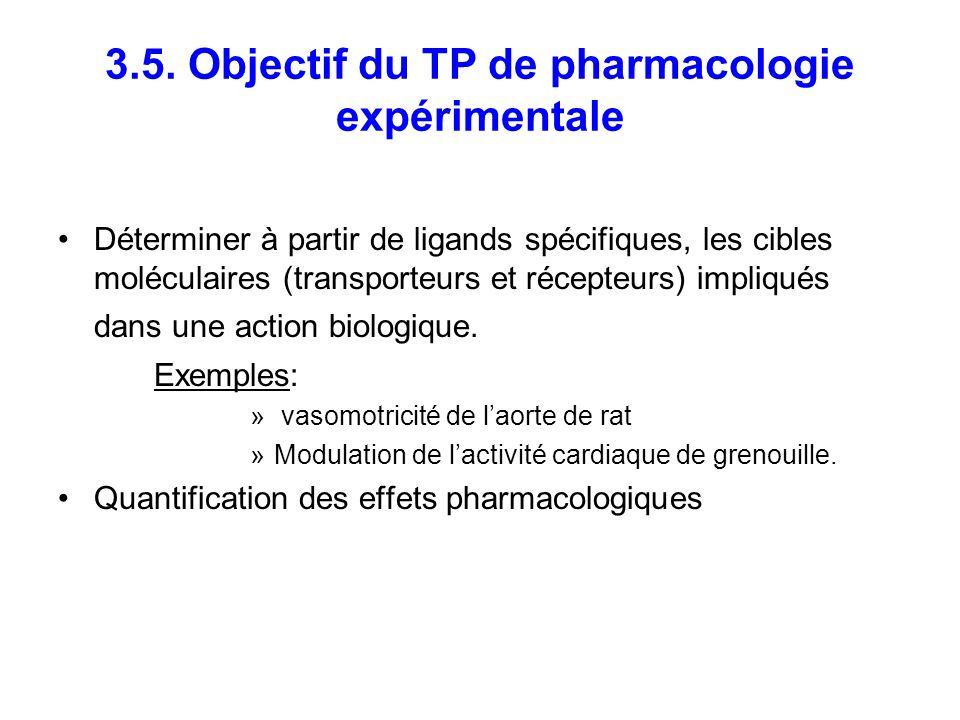 3.5. Objectif du TP de pharmacologie expérimentale Déterminer à partir de ligands spécifiques, les cibles moléculaires (transporteurs et récepteurs) i