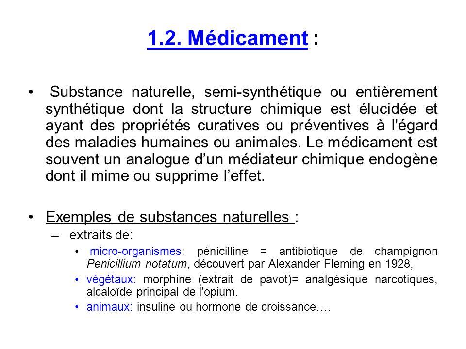 1.2. Médicament : Substance naturelle, semi-synthétique ou entièrement synthétique dont la structure chimique est élucidée et ayant des propriétés cur