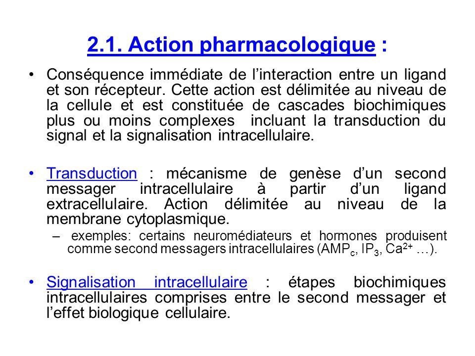 2.1. Action pharmacologique : Conséquence immédiate de linteraction entre un ligand et son récepteur. Cette action est délimitée au niveau de la cellu