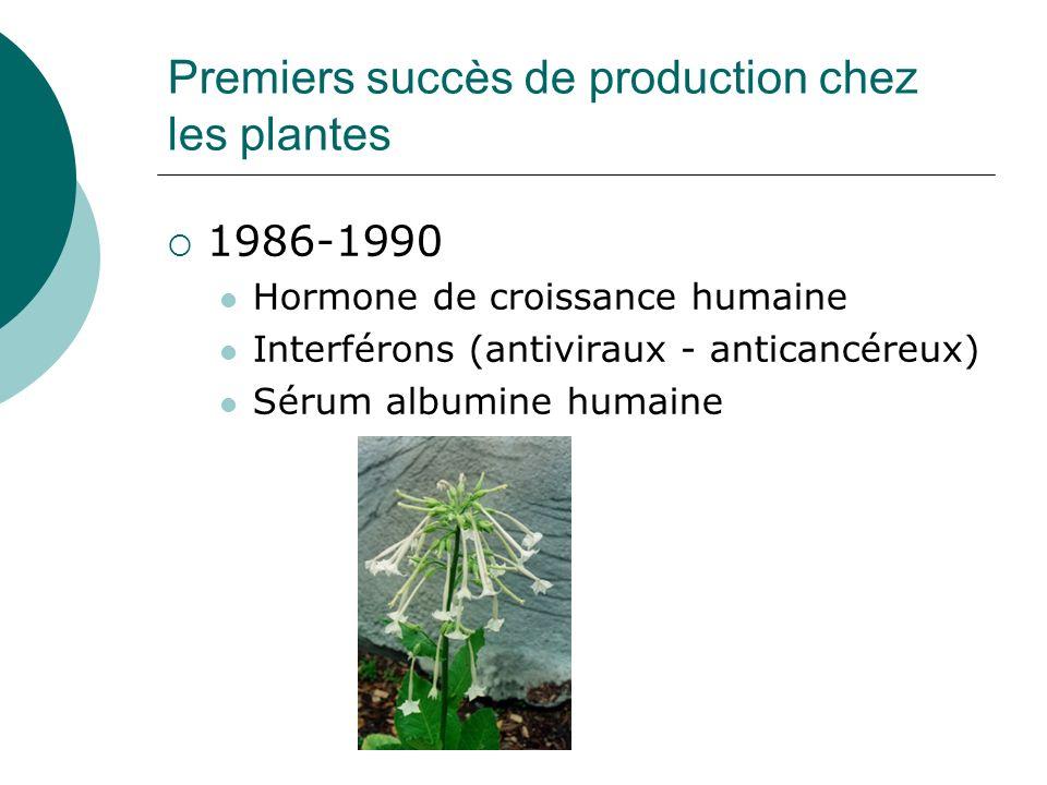 Premiers succès de production chez les plantes 1986-1990 Hormone de croissance humaine Interférons (antiviraux - anticancéreux) Sérum albumine humaine